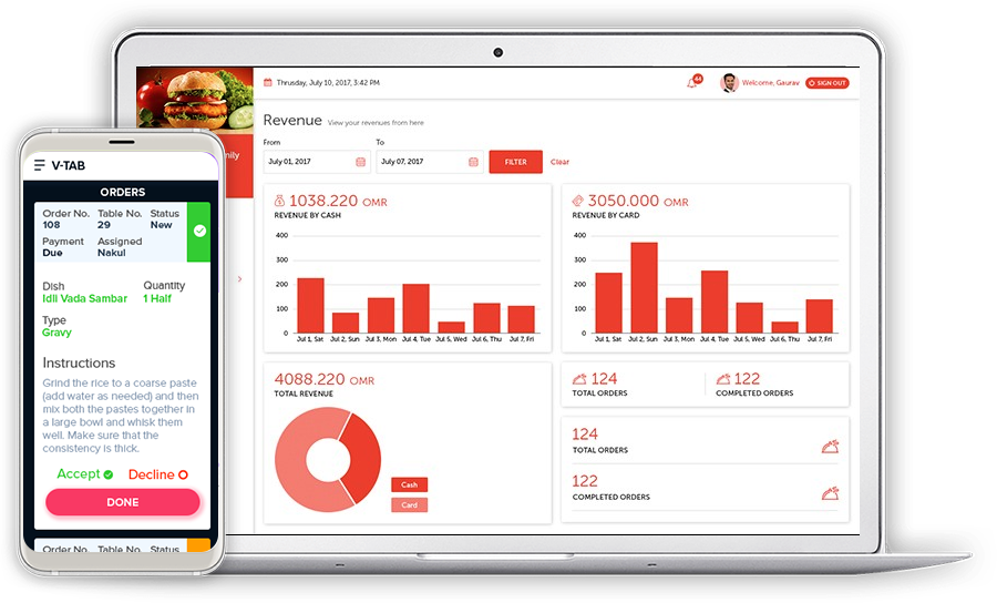 Best On Demand Food Delivery App Development Company